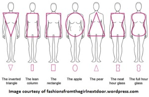 How-to-Dress-for-Your-Body-Shape-7-Tips